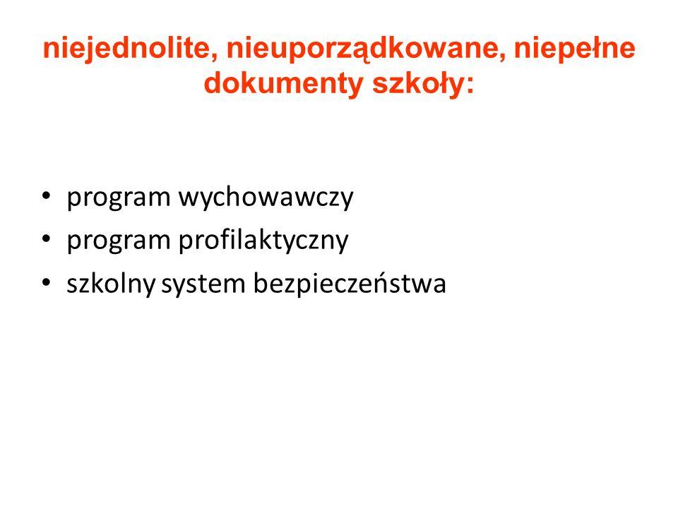 niejednolite, nieuporządkowane, niepełne dokumenty szkoły: program wychowawczy program profilaktyczny szkolny system bezpieczeństwa