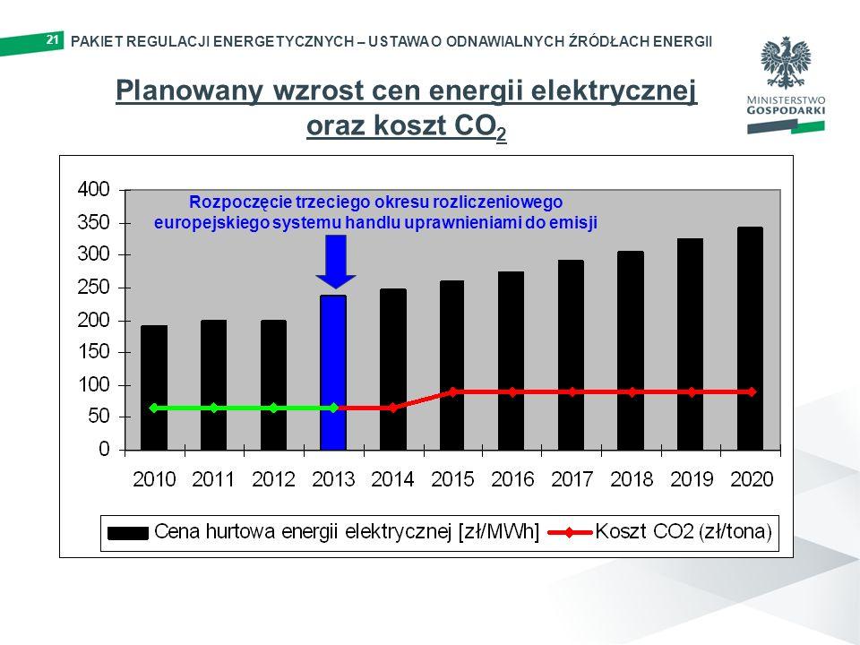 Planowany wzrost cen energii elektrycznej oraz koszt CO 2 Rozpoczęcie trzeciego okresu rozliczeniowego europejskiego systemu handlu uprawnieniami do emisji 21 PAKIET REGULACJI ENERGETYCZNYCH – USTAWA O ODNAWIALNYCH ŹRÓDŁACH ENERGII