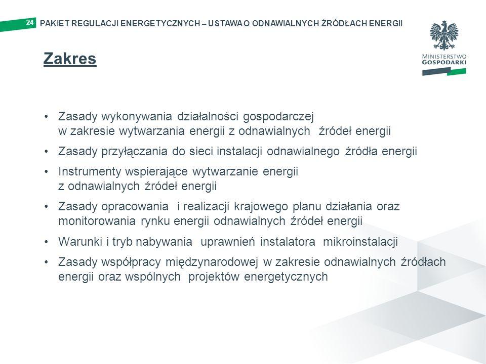 24 Zakres Zasady wykonywania działalności gospodarczej w zakresie wytwarzania energii z odnawialnych źródeł energii Zasady przyłączania do sieci instalacji odnawialnego źródła energii Instrumenty wspierające wytwarzanie energii z odnawialnych źródeł energii Zasady opracowania i realizacji krajowego planu działania oraz monitorowania rynku energii odnawialnych źródeł energii Warunki i tryb nabywania uprawnień instalatora mikroinstalacji Zasady współpracy międzynarodowej w zakresie odnawialnych źródłach energii oraz wspólnych projektów energetycznych 24 PAKIET REGULACJI ENERGETYCZNYCH – USTAWA O ODNAWIALNYCH ŹRÓDŁACH ENERGII