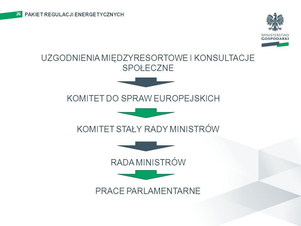 UZGODNIENIA MIĘDZYRESORTOWE I KONSULTACJE SPOŁECZNE KOMITET DO SPRAW EUROPEJSKICH KOMITET STAŁY RADY MINISTRÓW RADA MINISTRÓW PRACE PARLAMENTARNE 26 P