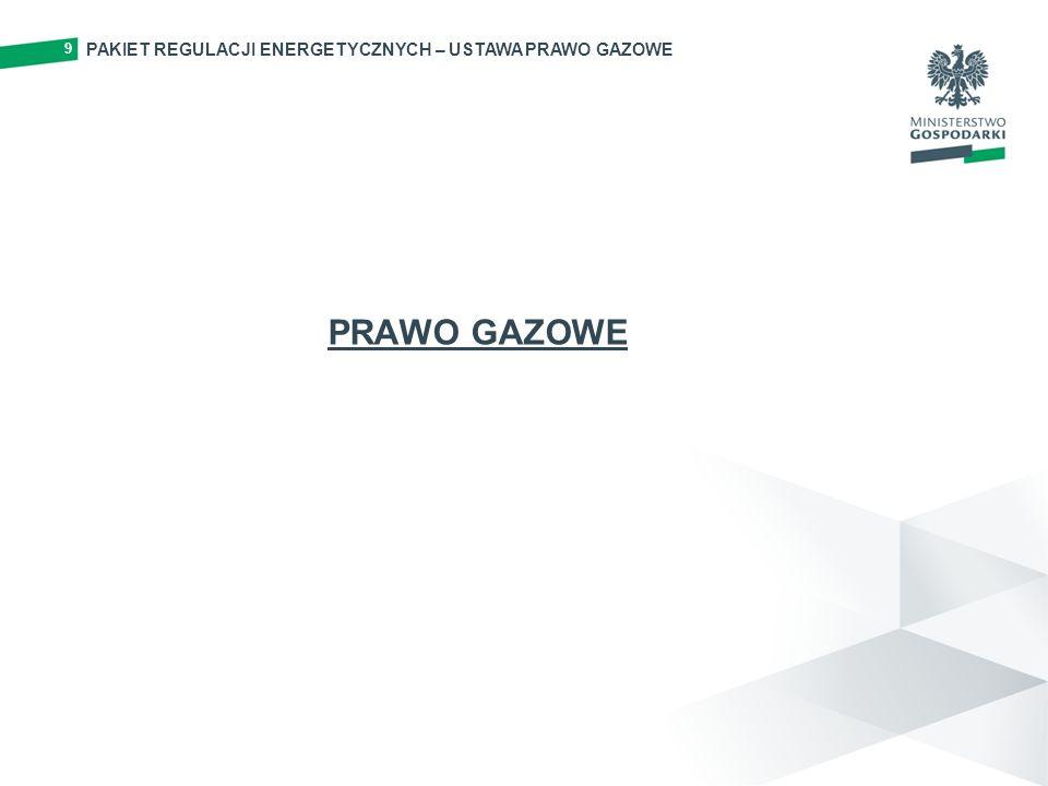 PAKIET REGULACJI ENERGETYCZNYCH – USTAWA PRAWO GAZOWE 9 PRAWO GAZOWE