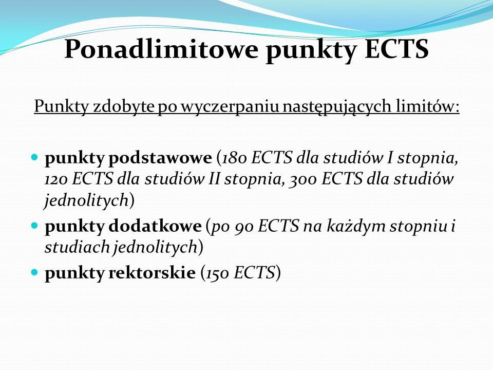 Ponadlimitowe punkty ECTS Punkty zdobyte po wyczerpaniu następujących limitów: punkty podstawowe (180 ECTS dla studiów I stopnia, 120 ECTS dla studiów II stopnia, 300 ECTS dla studiów jednolitych) punkty dodatkowe (po 90 ECTS na każdym stopniu i studiach jednolitych) punkty rektorskie (150 ECTS)
