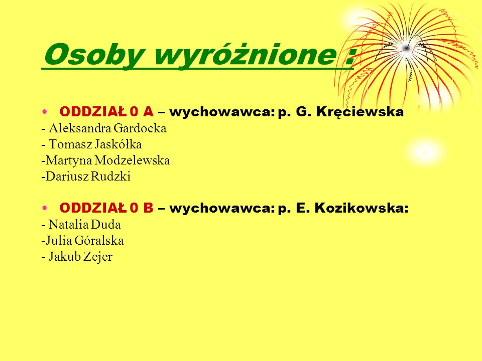 Osiągnięcia uczniów w konkursach: Wojewódzkie Konkursy Przedmiotowe: Do etapu rejonowego zakwalifikowali się następujący uczniowie: SZKOŁA PODSTAWOWA: 1.