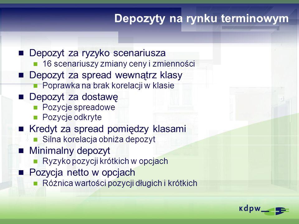 Depozyty na rynku terminowym Depozyt za ryzyko scenariusza 16 scenariuszy zmiany ceny i zmienności Depozyt za spread wewnątrz klasy Poprawka na brak k