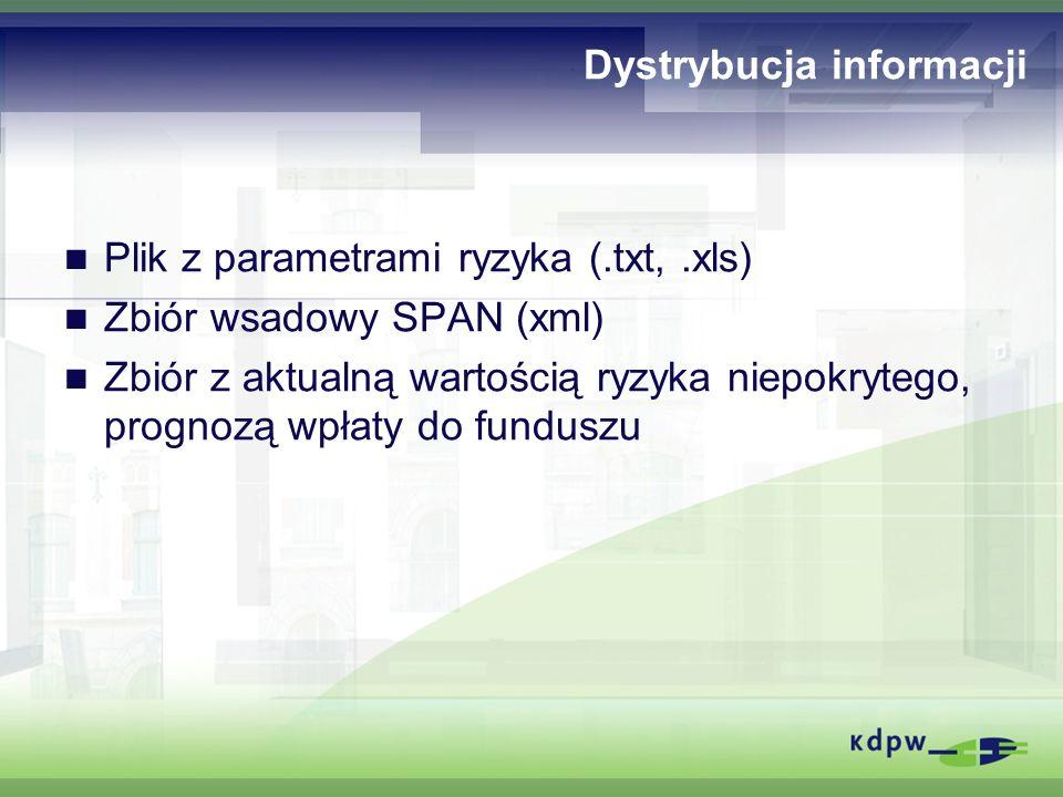 Dystrybucja informacji Plik z parametrami ryzyka (.txt,.xls) Zbiór wsadowy SPAN (xml) Zbiór z aktualną wartością ryzyka niepokrytego, prognozą wpłaty
