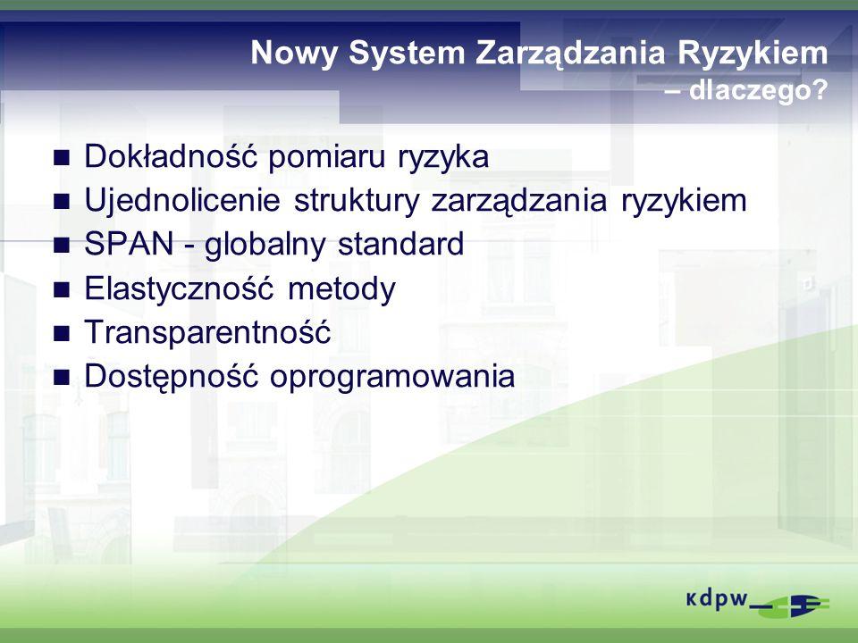 Nowy System Zarządzania Ryzykiem – dlaczego? Dokładność pomiaru ryzyka Ujednolicenie struktury zarządzania ryzykiem SPAN - globalny standard Elastyczn