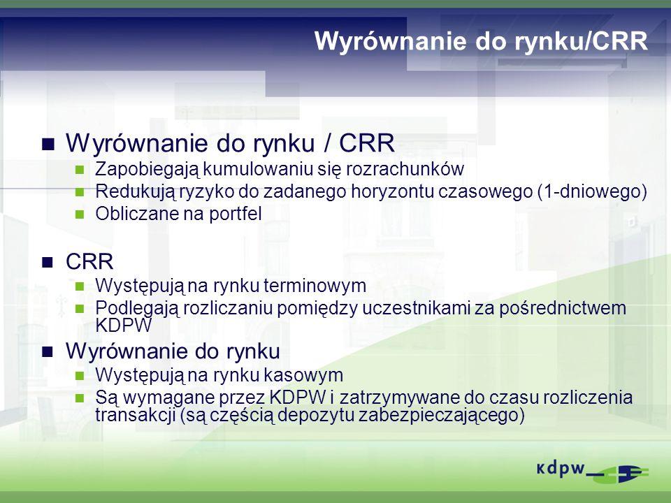 Wyrównanie do rynku/CRR Zapobiegają kumulowaniu się rozrachunków Redukują ryzyko do zadanego horyzontu czasowego (1-dniowego) Obliczane na portfel CRR