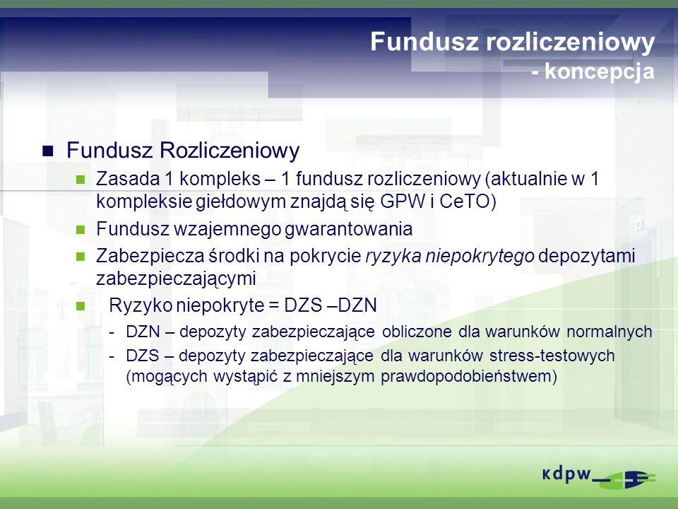 Fundusz rozliczeniowy - koncepcja Fundusz Rozliczeniowy Zasada 1 kompleks – 1 fundusz rozliczeniowy (aktualnie w 1 kompleksie giełdowym znajdą się GPW