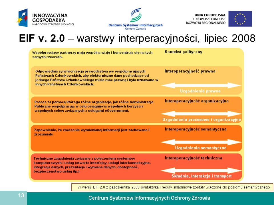 14 Dania - IF Dania jest niekwestionowanym liderem europejskim w zakresie implementacji ram interoperacyjności – szczególnie w zakresie usług elektronicznych i dokumentu elektronicznego.