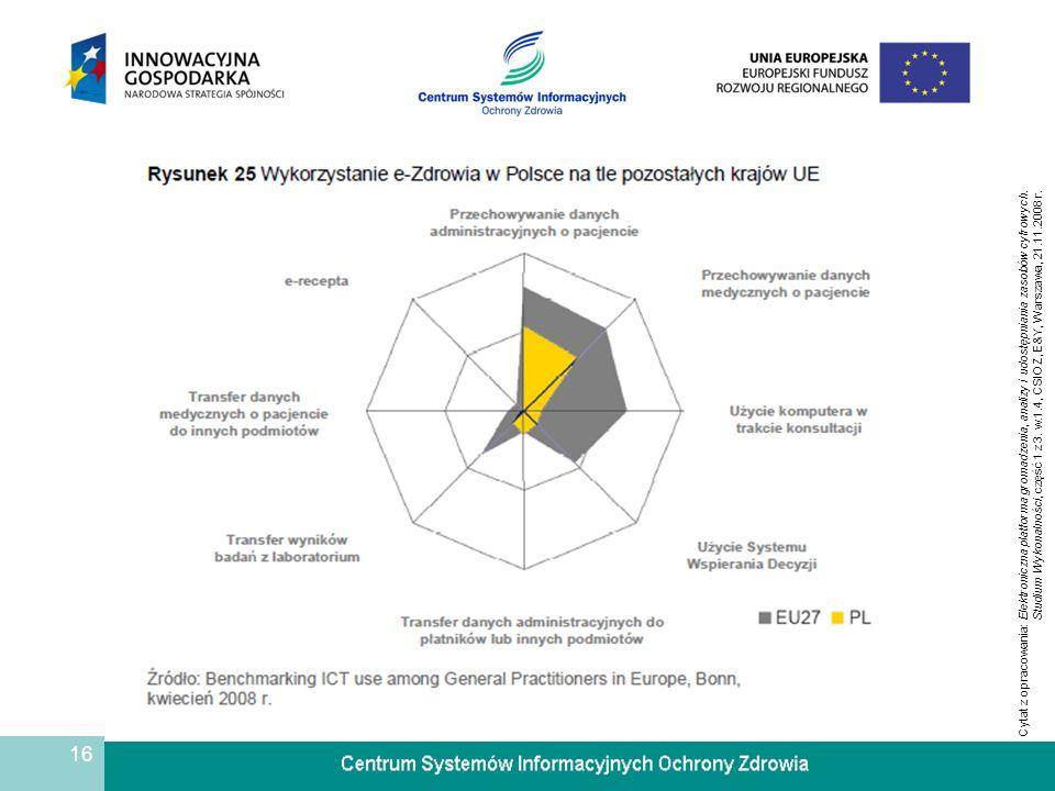 17 Pojęcie struktury Struktura (łac.
