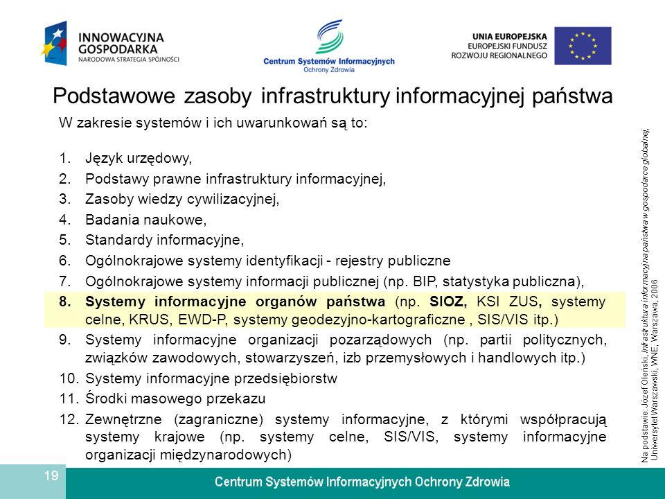 20 Miejsce i rola SIOZ w infrastrukturze informacyjnej państwa SIOZ jest jednym z kluczowych, dziedzinowych systemów informacyjnych państwa.