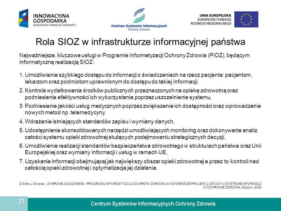 22 Jedna z definicji systemu informacyjnego gdzie: P - jest zbiorem użytkowników systemu, I - jest zbiorem informacji, czyli tzw.