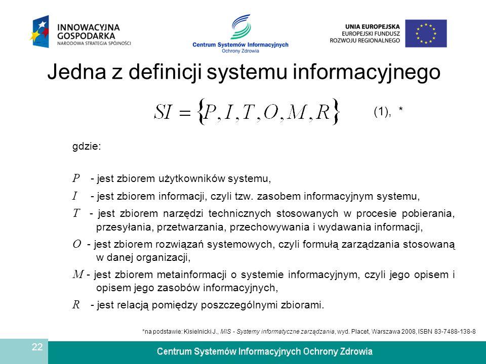 23 Warunki interoperacyjności systemów informacyjnych SI K i SI L gdzie: I F – jest zbiorem informacji wspólnych dla SI K i SI L, niezbędnych do ich właściwego funkcjonowania, I K – jest zbiorem informacji niezbędnych dla prawidłowego działania SI K, I L – jest zbiorem informacji niezbędnych dla prawidłowego działania SI L, I E – jest zbiorem informacji wymienianych przez SI K i SI L, niezbędnych do właściwego funkcjonowania obu tych systemów, – jest informacją o numerze a (a=1,…,  I E  ), udostępnianą przez SI K i odbieraną przez SI L jako dla komunikacji w kierunku od SI K do SI L albo – jest informacją o numerze b (b=1,…,  I E  ), udostępnianą przez SI L i odbieraną przez SI K jako dla komunikacji w kierunku od SI L do SI K, – jest odwzorowaniem zbioru informacji I E na zbiór ich semantyk Sem, wspólnych dla obu systemów informacyjnych SI L i SI K.