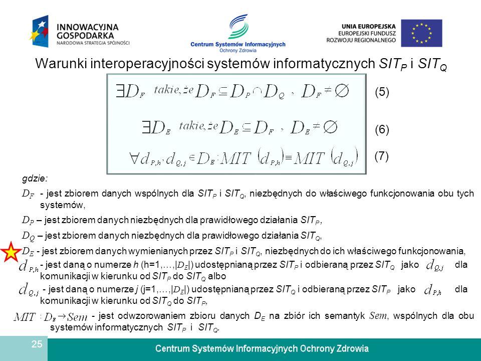 26 Interoperacyjność systemów informatycznych – reguły konwersji danych W przypadku dwóch różnych danych i zgodnie z ich rozumieniem opisanym w formule (7), możemy mieć do czynienia z trzema sytuacjami, tj.: 1.