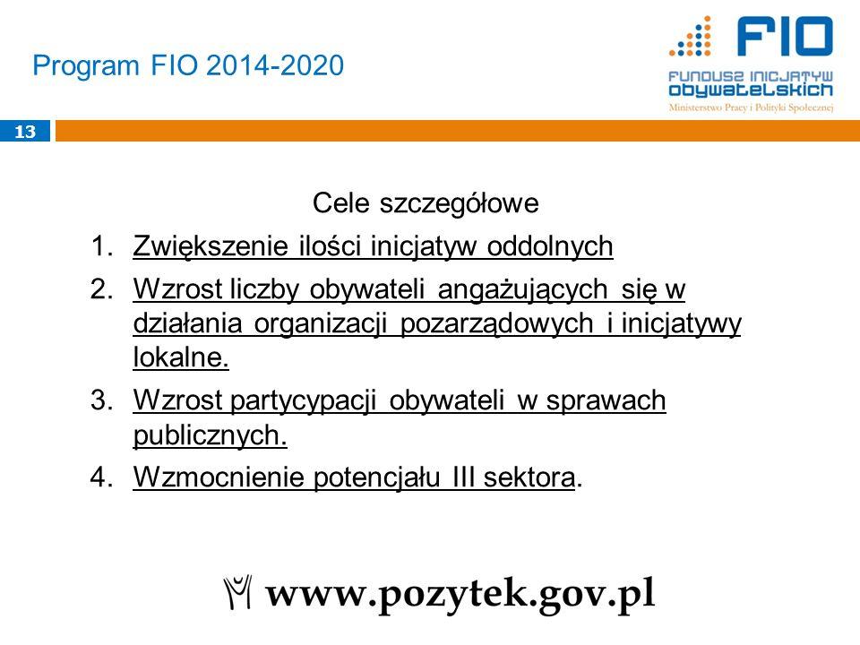 Program FIO 2014-2020 13 Cele szczegółowe 1.Zwiększenie ilości inicjatyw oddolnych 2.Wzrost liczby obywateli angażujących się w działania organizacji