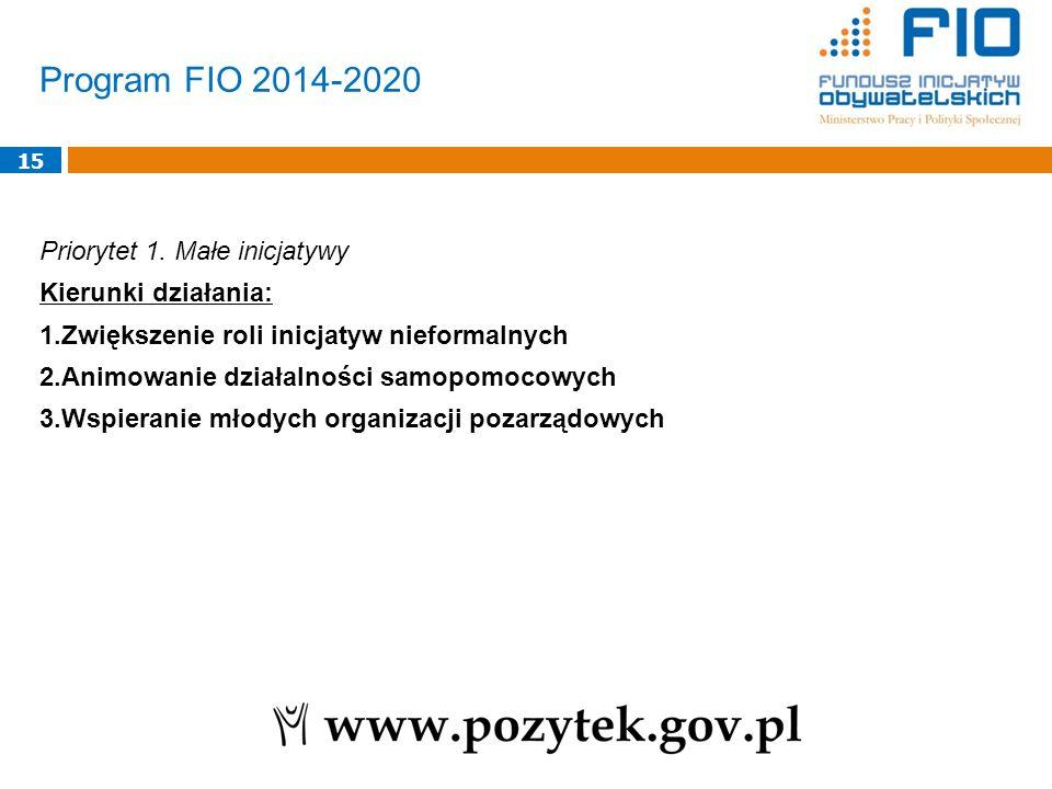 Program FIO 2014-2020 15 Priorytet 1. Małe inicjatywy Kierunki działania: 1.Zwiększenie roli inicjatyw nieformalnych 2.Animowanie działalności samopom