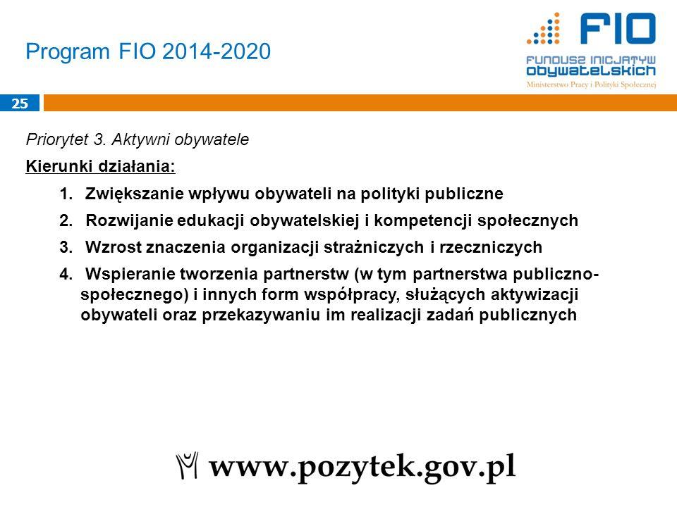 25 Priorytet 3. Aktywni obywatele Kierunki działania: 1. Zwiększanie wpływu obywateli na polityki publiczne 2. Rozwijanie edukacji obywatelskiej i kom