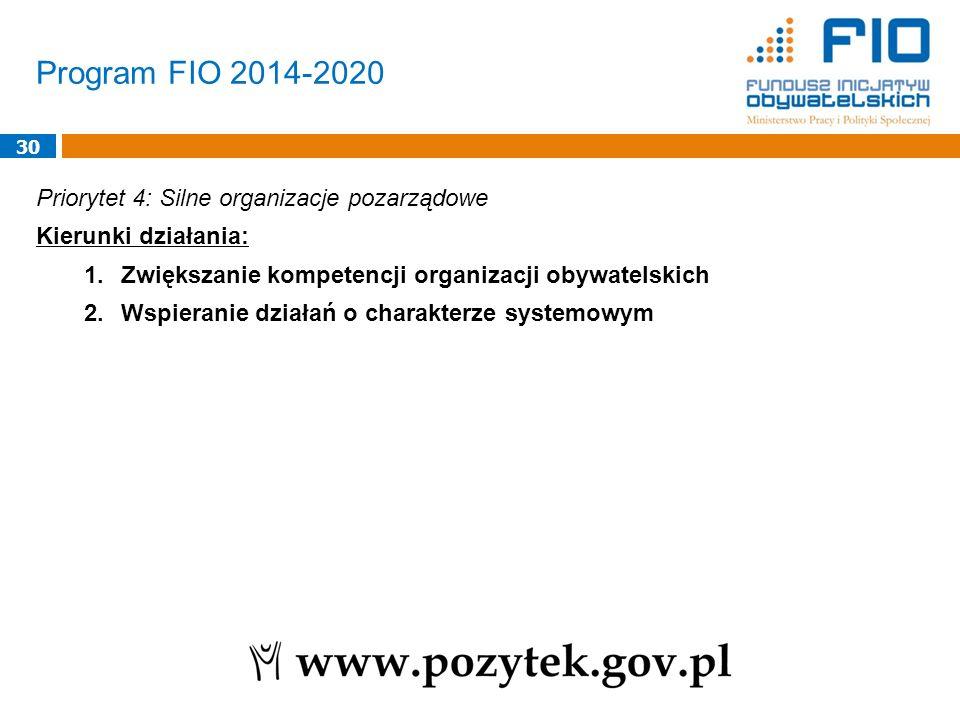 30 Priorytet 4: Silne organizacje pozarządowe Kierunki działania: 1. Zwiększanie kompetencji organizacji obywatelskich 2. Wspieranie działań o charakt