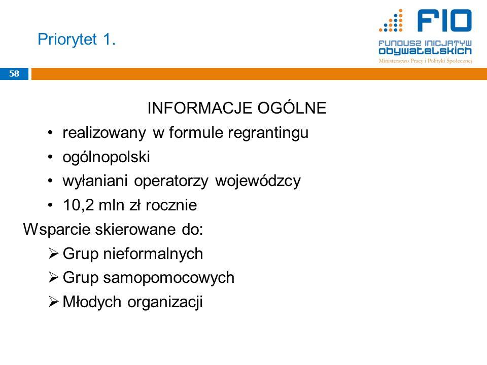 Priorytet 1. 58 INFORMACJE OGÓLNE realizowany w formule regrantingu ogólnopolski wyłaniani operatorzy wojewódzcy 10,2 mln zł rocznie Wsparcie skierowa