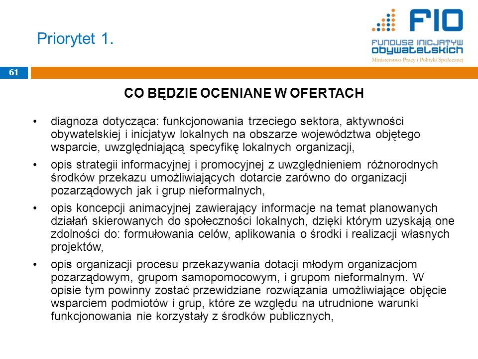 Priorytet 1. 61 CO BĘDZIE OCENIANE W OFERTACH diagnoza dotycząca: funkcjonowania trzeciego sektora, aktywności obywatelskiej i inicjatyw lokalnych na
