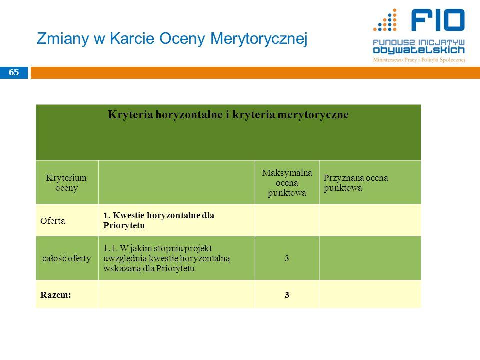 Zmiany w Karcie Oceny Merytorycznej 65 Kryteria horyzontalne i kryteria merytoryczne Kryterium oceny Maksymalna ocena punktowa Przyznana ocena punktow