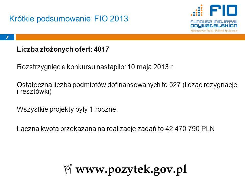 Krótkie podsumowanie FIO 2013 7 Liczba złożonych ofert: 4017 Rozstrzygnięcie konkursu nastąpiło: 10 maja 2013 r. Ostateczna liczba podmiotów dofinanso
