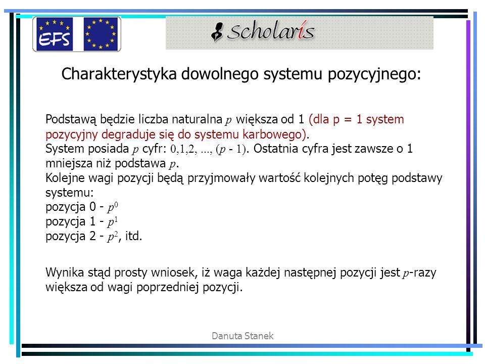 Danuta Stanek Charakterystyka dowolnego systemu pozycyjnego: Podstawą będzie liczba naturalna p większa od 1 (dla p = 1 system pozycyjny degraduje się do systemu karbowego).