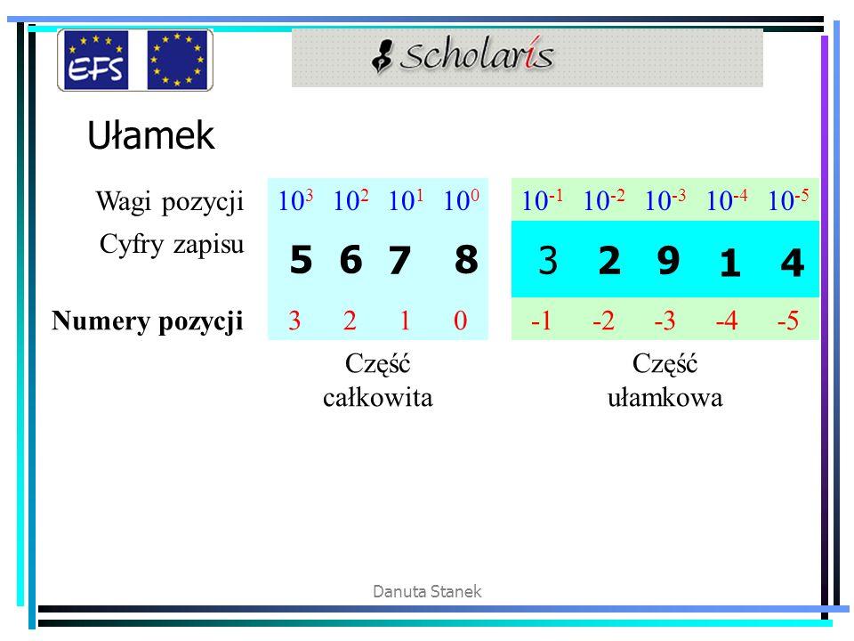 Danuta Stanek Ułamek Wagi pozycji 10 3 10 2 10 1 10 0 10 -1 10 -2 10 -3 10 -4 10 -5 Cyfry zapisu 567 8 3 2 9 1 4 Numery pozycji 3210-2-3-4-5 Część całkowita Część ułamkowa