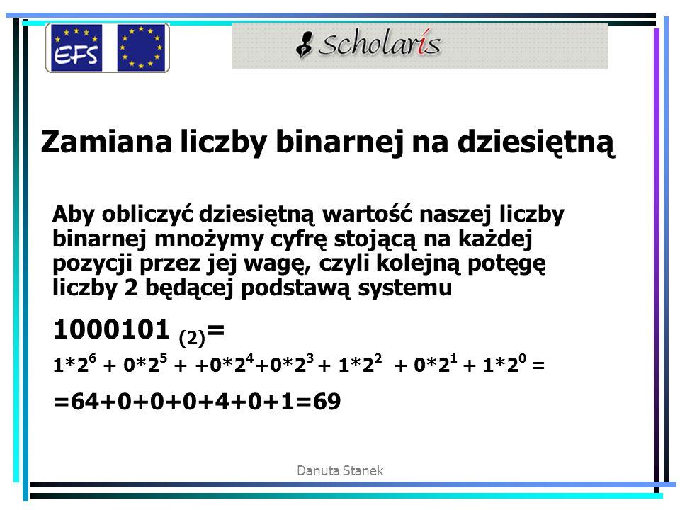 Danuta Stanek Zamiana liczby binarnej na dziesiętną Aby obliczyć dziesiętną wartość naszej liczby binarnej mnożymy cyfrę stojącą na każdej pozycji przez jej wagę, czyli kolejną potęgę liczby 2 będącej podstawą systemu 1000101 (2) = 1*2 6 + 0*2 5 + +0*2 4 +0*2 3 + 1*2 2 + 0*2 1 + 1*2 0 = =64+0+0+0+4+0+1=69