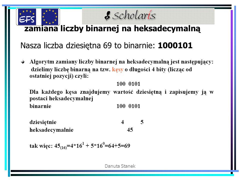 Danuta Stanek zamiana liczby binarnej na heksadecymalną Nasza liczba dziesiętna 69 to binarnie: 1000101 Algorytm zamiany liczby binarnej na heksadecymalną jest następujący: dzielimy liczbę binarną na tzw.