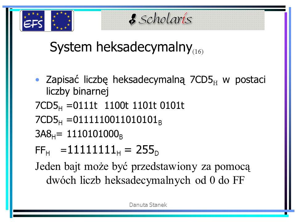 Danuta Stanek System heksadecymalny (16) Zapisać liczbę heksadecymalną 7CD5 H w postaci liczby binarnej 7CD5 H =0111t 1100t 1101t 0101t 7CD5 H =0111110011010101 B 3A8 H = 1110101000 B FF H = 11111111 H = 255 D Jeden bajt może być przedstawiony za pomocą dwóch liczb heksadecymalnych od 0 do FF