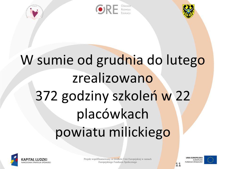 W sumie od grudnia do lutego zrealizowano 372 godziny szkoleń w 22 placówkach powiatu milickiego 11