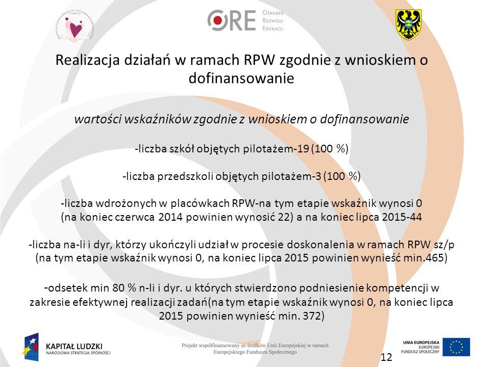 Realizacja działań w ramach RPW zgodnie z wnioskiem o dofinansowanie wartości wskaźników zgodnie z wnioskiem o dofinansowanie -liczba szkół objętych p