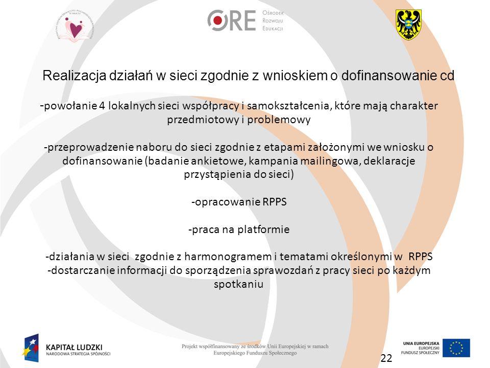Realizacja działań w sieci zgodnie z wnioskiem o dofinansowanie cd 22 - powołanie 4 lokalnych sieci współpracy i samokształcenia, które mają charakter