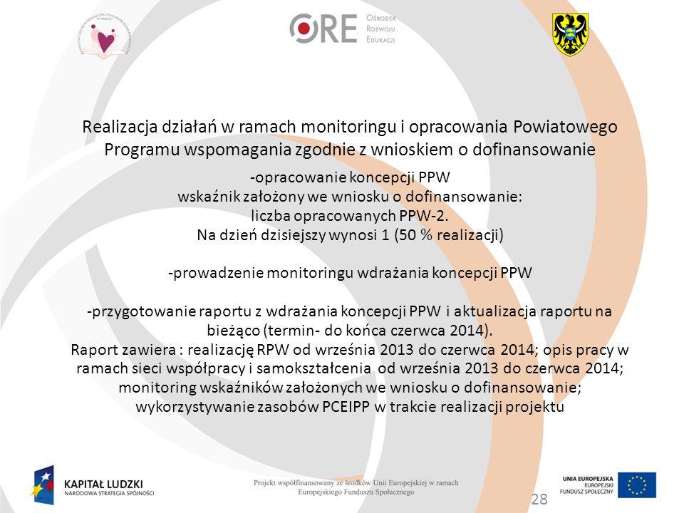 28 Realizacja działań w ramach monitoringu i opracowania Powiatowego Programu wspomagania zgodnie z wnioskiem o dofinansowanie -opracowanie koncepcji