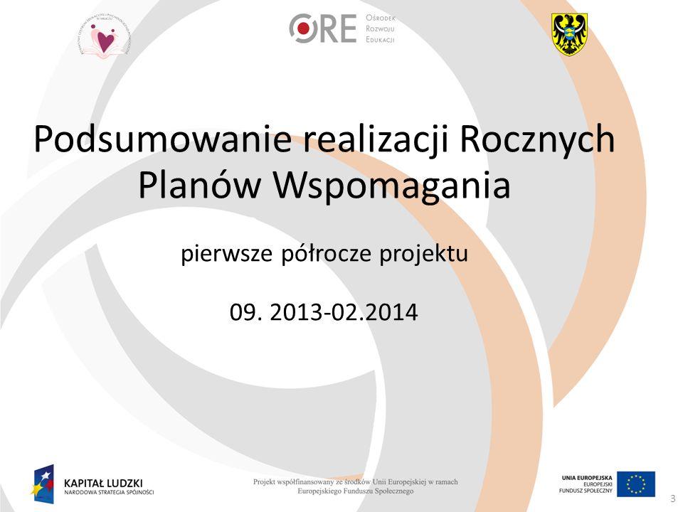 Podsumowanie pracy 4 lokalnych sieci współpracy i samokształcenia pierwsze półrocze realizacji projektu 09.2013-02.2014