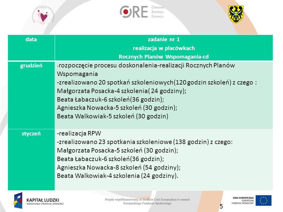 5 data zadanie nr 1 realizacja w placówkach Rocznych Planów Wspomagania-cd grudzień - rozpoczęcie procesu doskonalenia-realizacji Rocznych Planów Wspo