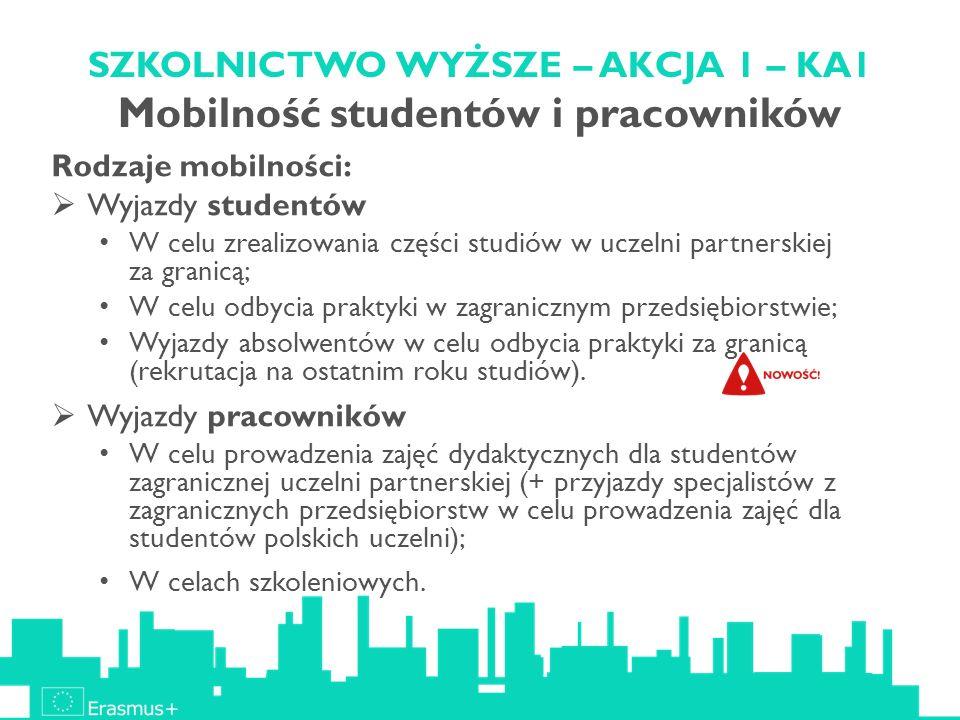 SZKOLNICTWO WYŻSZE – AKCJA 1 – KA1 Mobilność studentów i pracowników Rodzaje mobilności: Wyjazdy studentów W celu zrealizowania części studiów w uczel
