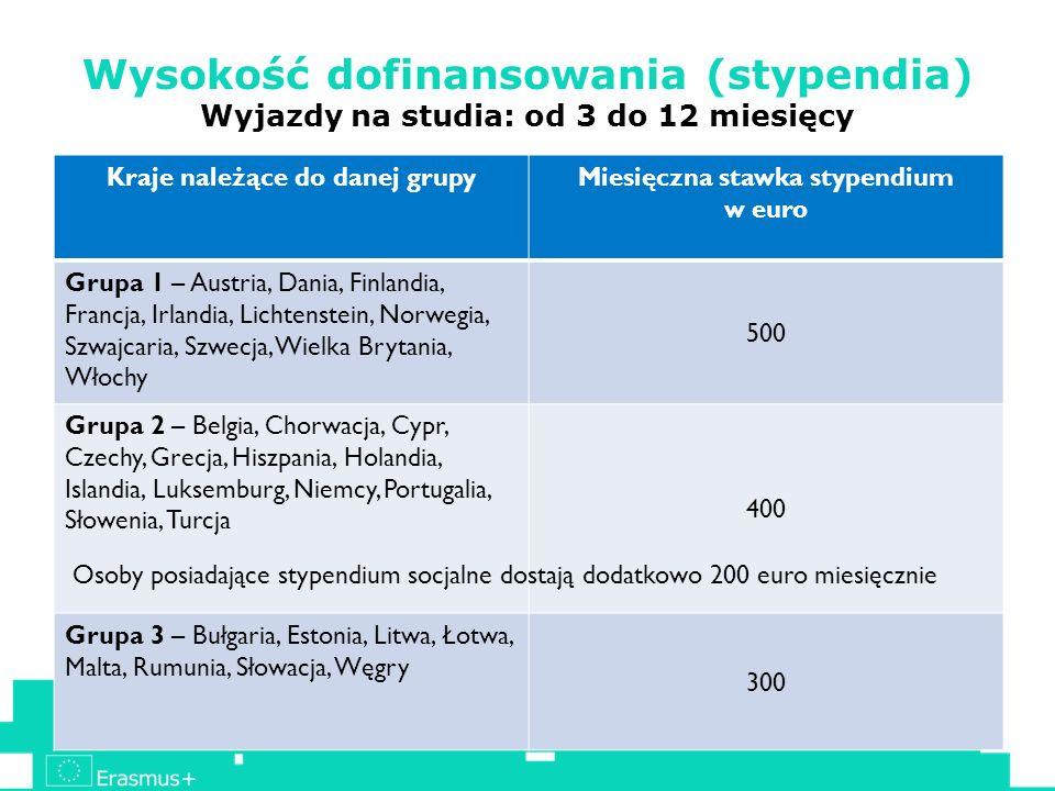 Wysokość dofinansowania (stypendia) Wyjazdy na studia: od 3 do 12 miesięcy Kraje należące do danej grupyMiesięczna stawka stypendium w euro Grupa 1 –