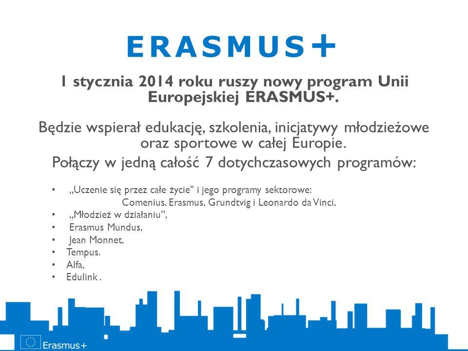 ERASMUS + 1 stycznia 2014 roku ruszy nowy program Unii Europejskiej ERASMUS+. Będzie wspierał edukację, szkolenia, inicjatywy młodzieżowe oraz sportow