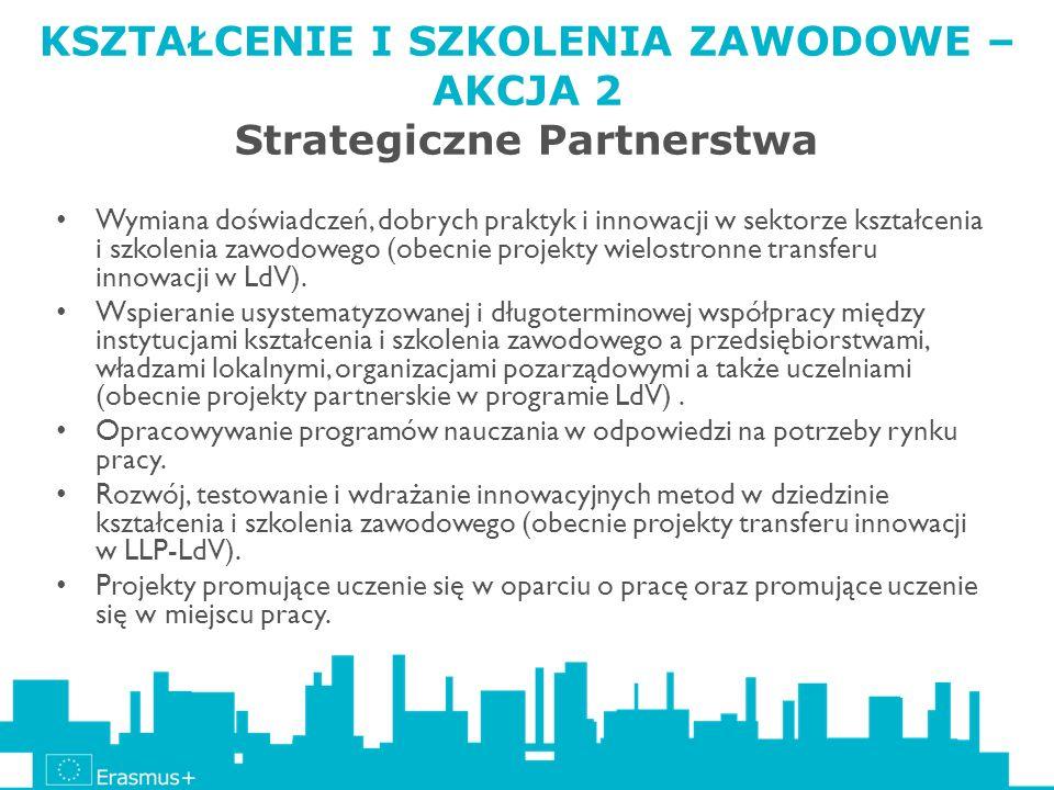 KSZTAŁCENIE I SZKOLENIA ZAWODOWE – AKCJA 2 Strategiczne Partnerstwa Wymiana doświadczeń, dobrych praktyk i innowacji w sektorze kształcenia i szkoleni