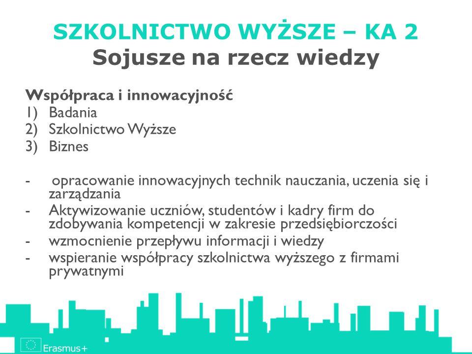 SZKOLNICTWO WYŻSZE – KA 2 Sojusze na rzecz wiedzy Współpraca i innowacyjność 1)Badania 2)Szkolnictwo Wyższe 3)Biznes - opracowanie innowacyjnych techn