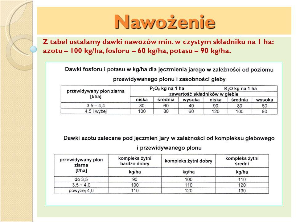Nawożenie Z tabel ustalamy dawki nawozów min. w czystym składniku na 1 ha: azotu – 100 kg/ha, fosforu – 60 kg/ha, potasu – 90 kg/ha.