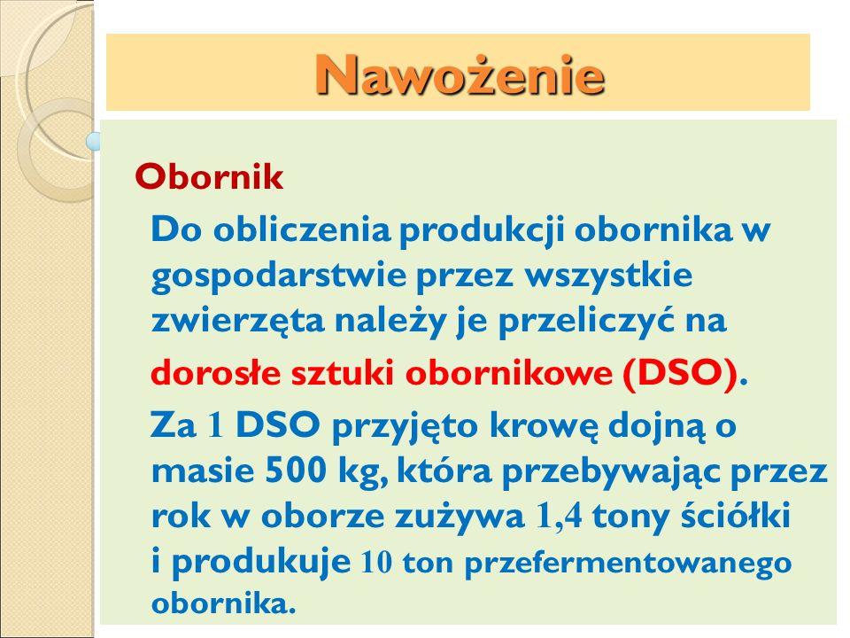 Nawożenie Obornik Do obliczenia produkcji obornika w gospodarstwie przez wszystkie zwierzęta należy je przeliczyć na dorosłe sztuki obornikowe (DSO).