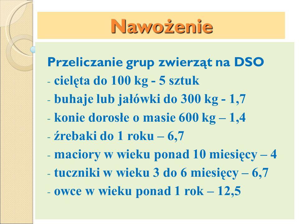 Nawożenie Przeliczanie grup zwierząt na DSO - cielęta do 100 kg - 5 sztuk - buhaje lub jałówki do 300 kg - 1,7 - konie dorosłe o masie 600 kg – 1,4 -