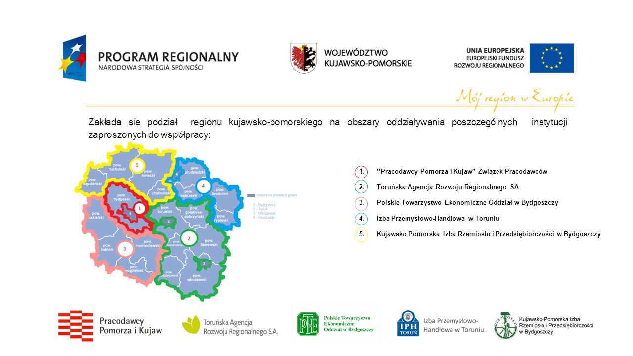 Zakłada się podział regionu kujawsko-pomorskiego na obszary oddziaływania poszczególnych instytucji zaproszonych do współpracy: 1.Pracodawcy Pomorza i