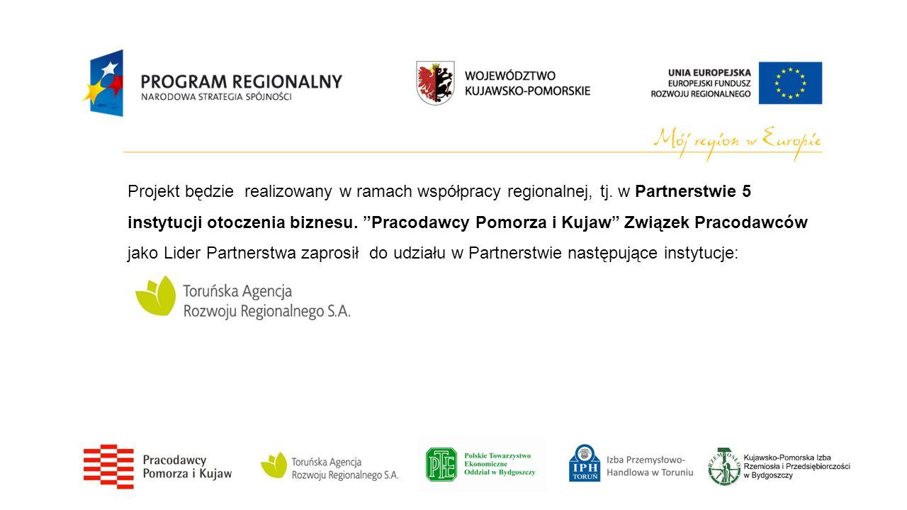 Efekty Programu pilotażowego w województwie kujawsko-pomorskim Voucher badawczy: -4 konkursy, w których aplikowało 283 Wnioskodawców, -planowano wykonanie 170 przedsięwzięć badawczych - zrealizowano 184 przedsięwzięcia badawcze.