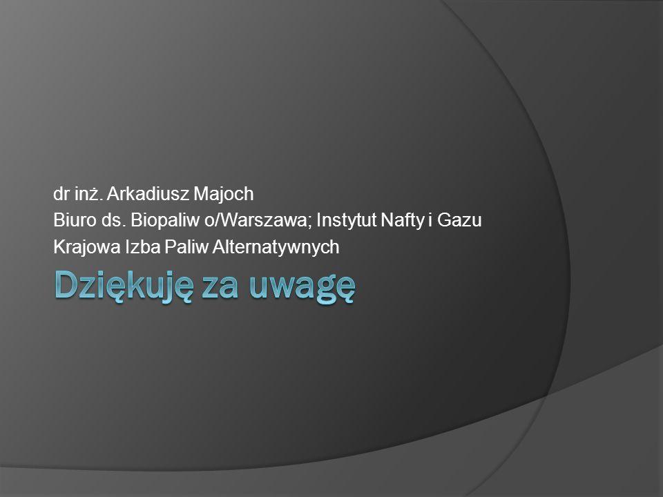 dr inż. Arkadiusz Majoch Biuro ds. Biopaliw o/Warszawa; Instytut Nafty i Gazu Krajowa Izba Paliw Alternatywnych