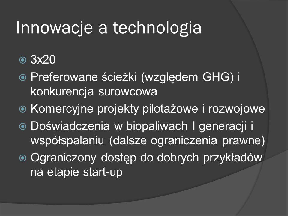 Innowacje a technologia 3x20 Preferowane ścieżki (względem GHG) i konkurencja surowcowa Komercyjne projekty pilotażowe i rozwojowe Doświadczenia w bio