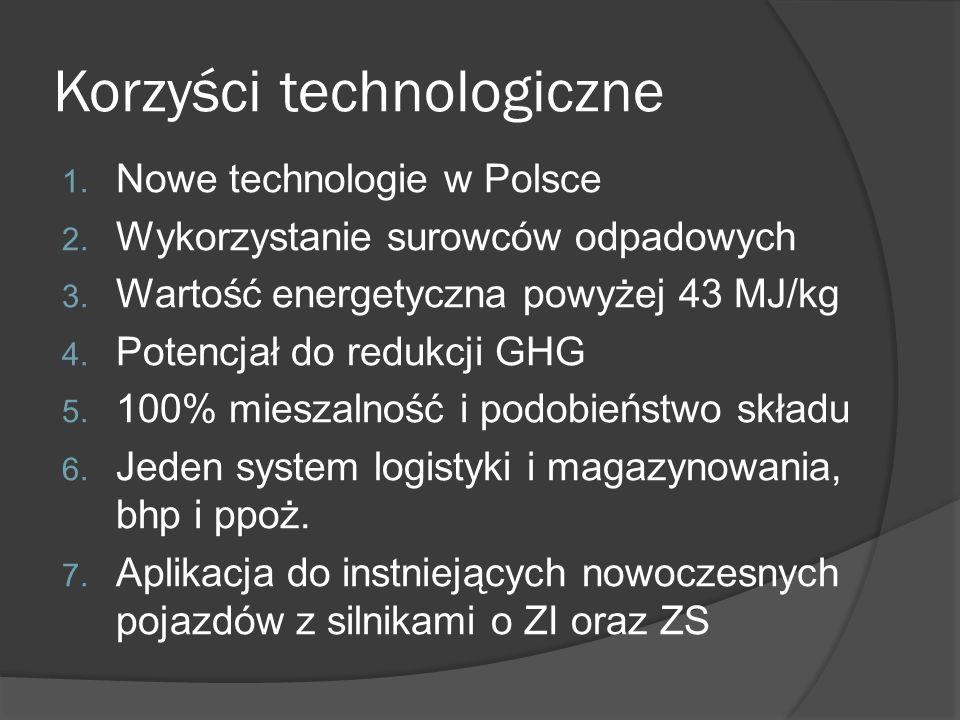 Korzyści technologiczne 1. Nowe technologie w Polsce 2. Wykorzystanie surowców odpadowych 3. Wartość energetyczna powyżej 43 MJ/kg 4. Potencjał do red